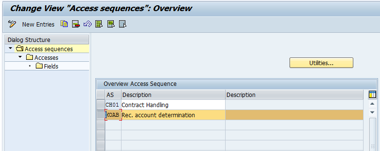 Access sequence used