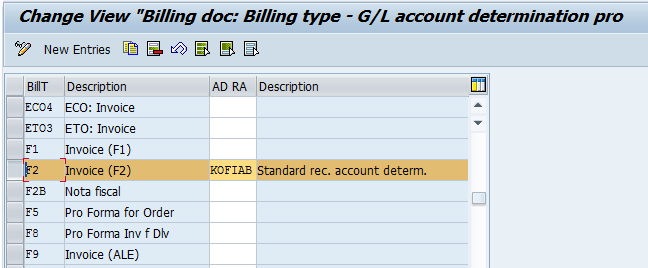 Assign account determination procedure